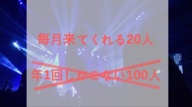これからアーティストに求められる集客力は、ライブに20人を呼ぶこと。